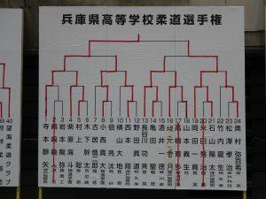 【柔道部】大阪高校新人柔道大会の結果|クラブ活 …